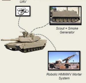 """Танк """"Абрамс"""" М1А2 и беспилотные системы"""