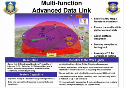Multifunction Advanced Data Link