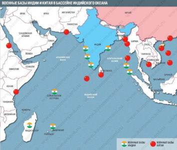 Китай и Индия в Индийском океане
