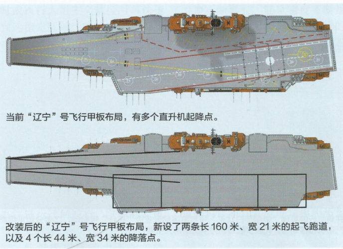 Схема модернизации корабля. Вверху – современный план летной палубы, внизу – перспектива расширения палубы и смещения стартовых позиций