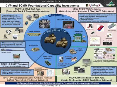 Европейские оборонные системы для армии США