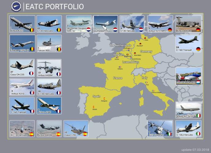 EATC портфолио