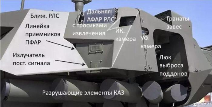 """Состав КАЗТ """"Афганит"""""""