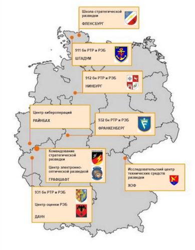 Группировка сил командования стратегической разведки