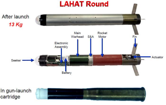 Ракета LAHAT