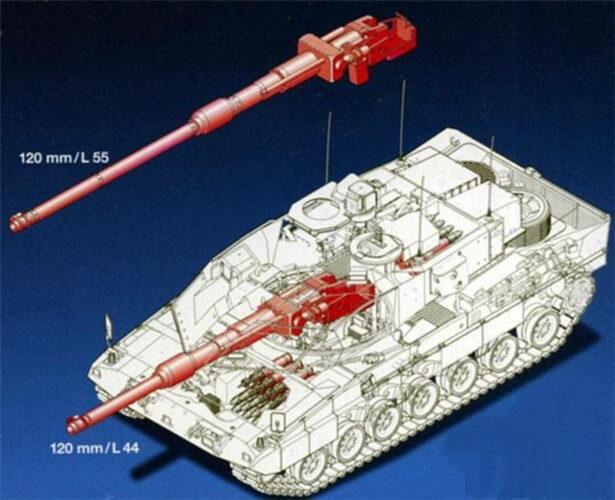Сопоставление пушки L/55 и L/44