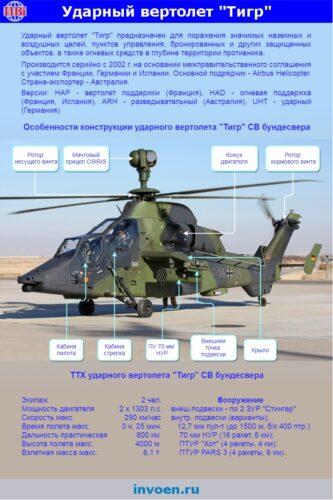 """Ударный вертолет """"Тигр"""". Инфографика"""