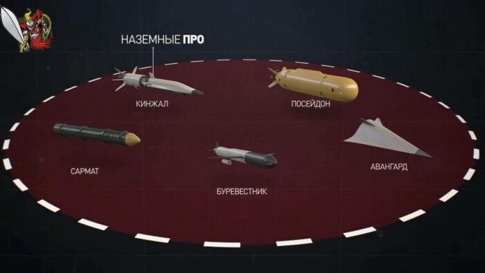 Новое оружие России