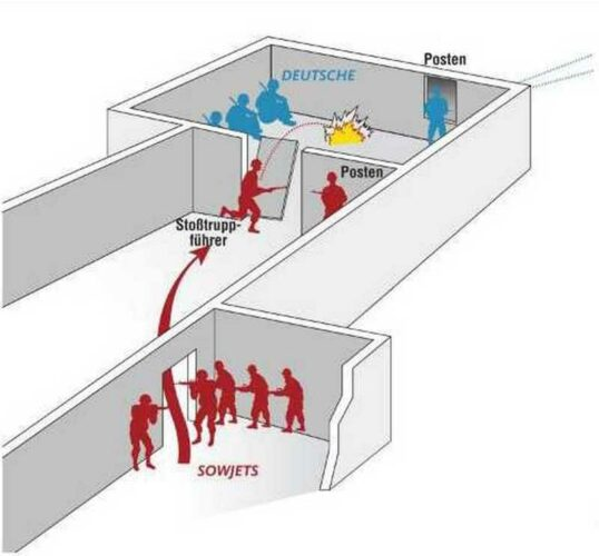 Атака второго этажа