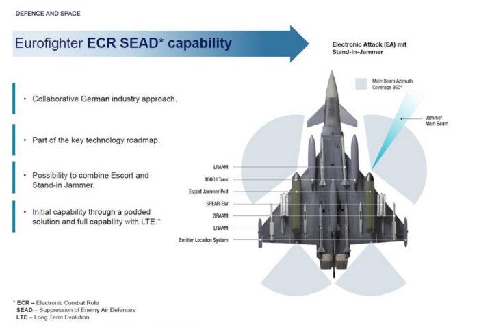 Особенности конфигурации ECR/SEAD для Швейцарии