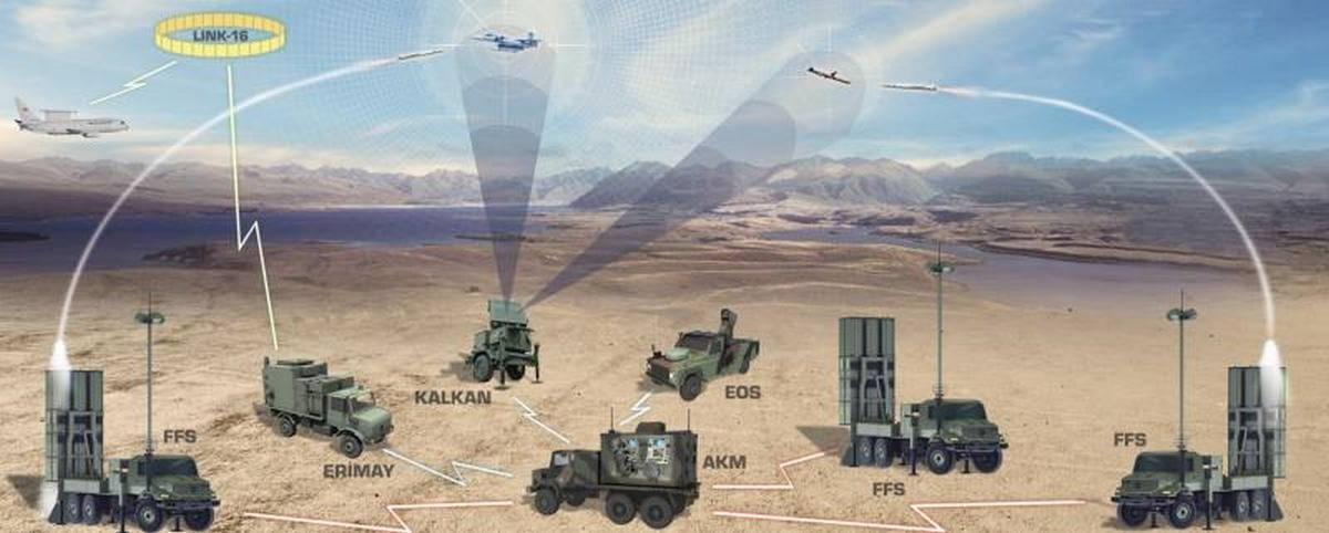 Мобильные ЗРК «Хисар» ПВО Турции – китайская оценка