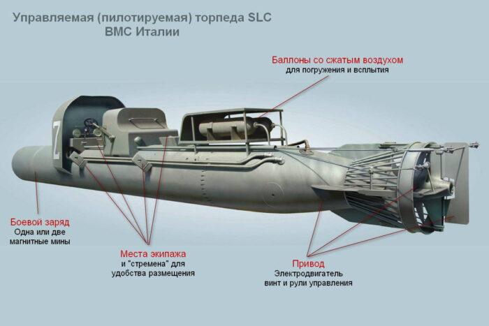 Пилотируемая торпеда SLC. Особенности конструкции