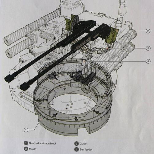 30 мм автоматические пушки