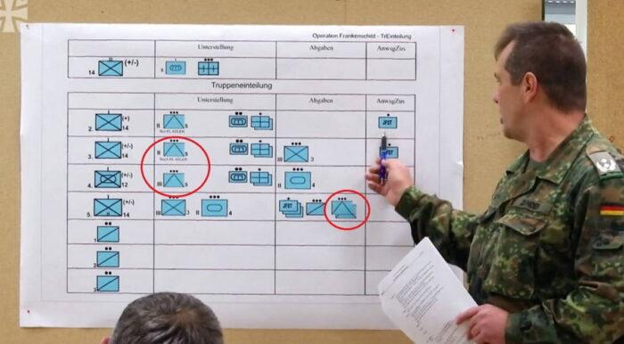 """Структура перспективного пехотного батальона с тяжелой ротой на БТР """"Боксер"""""""