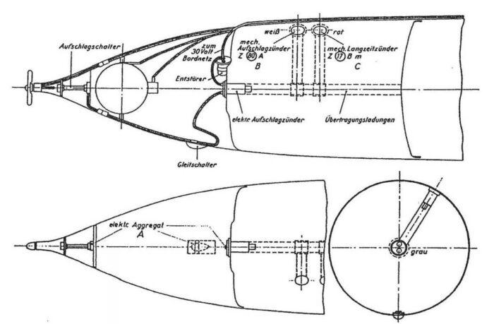 Головная часть самолета-снаряда