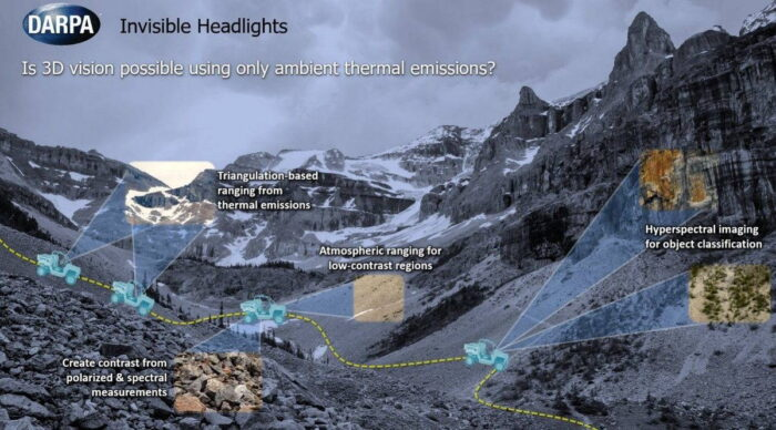 """Программа DARPA """"Невидимые фары"""" исследует тепловые выбросы в интересах создания системы пассивной навигации"""