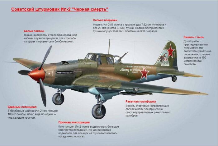 """Советский штурмовик Ил-2 """"Черная смерть"""""""