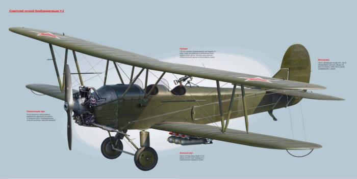 Советский ночной бомбардировщик У-2