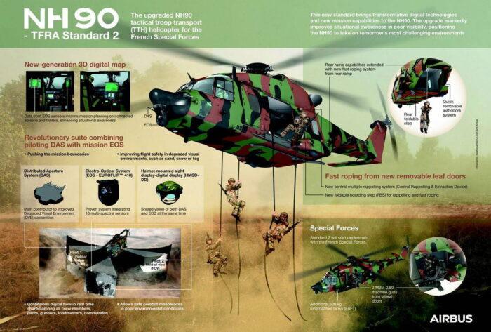 Инфографика. NH90 для ССО Франции