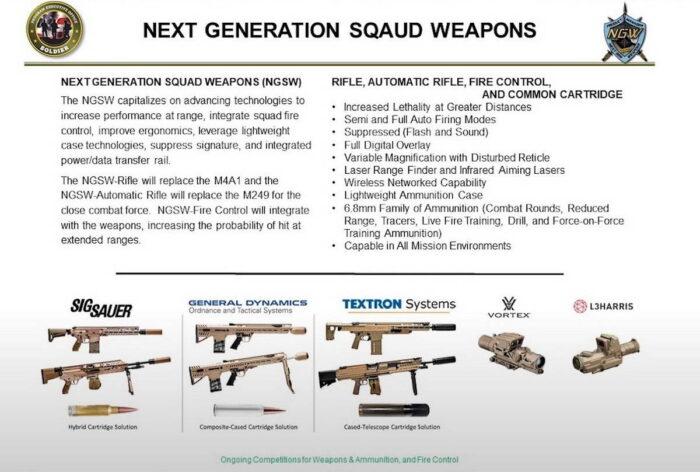 Следующее поколение оружия отделения
