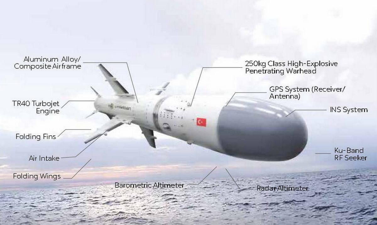 Турецкая ПКР «Атмака». Устройство ракеты