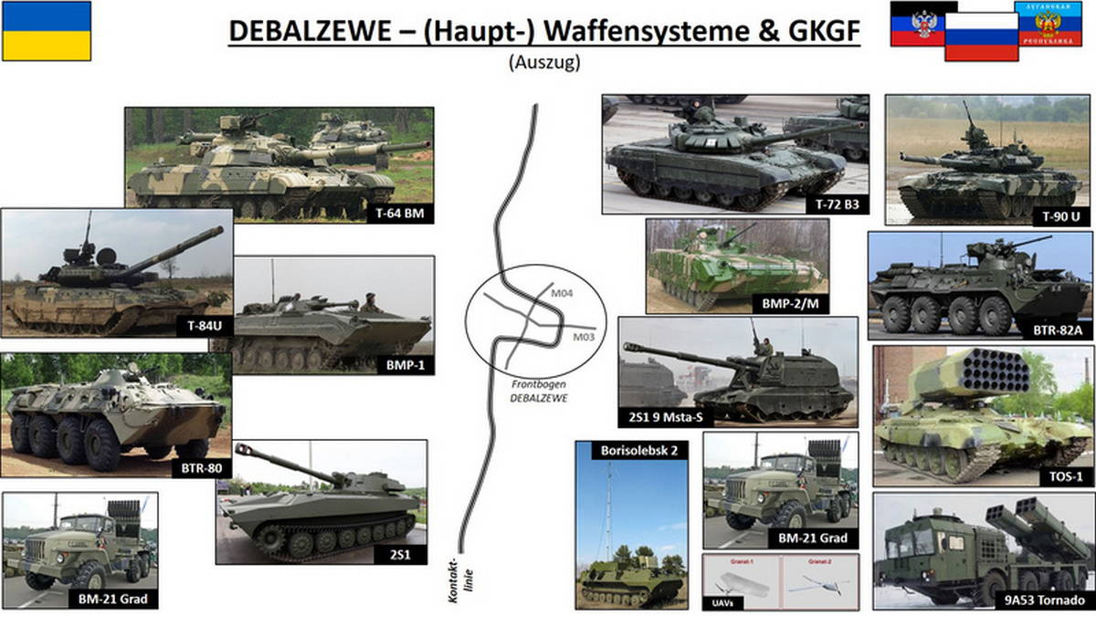 Оружейные системы конфликтующих сторон под Дебальцовом