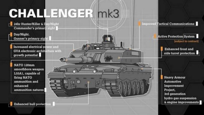 "Особенности конструкции танка ""Челленджер 3"""