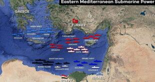 Подводные силы Восточного Средиземноморья